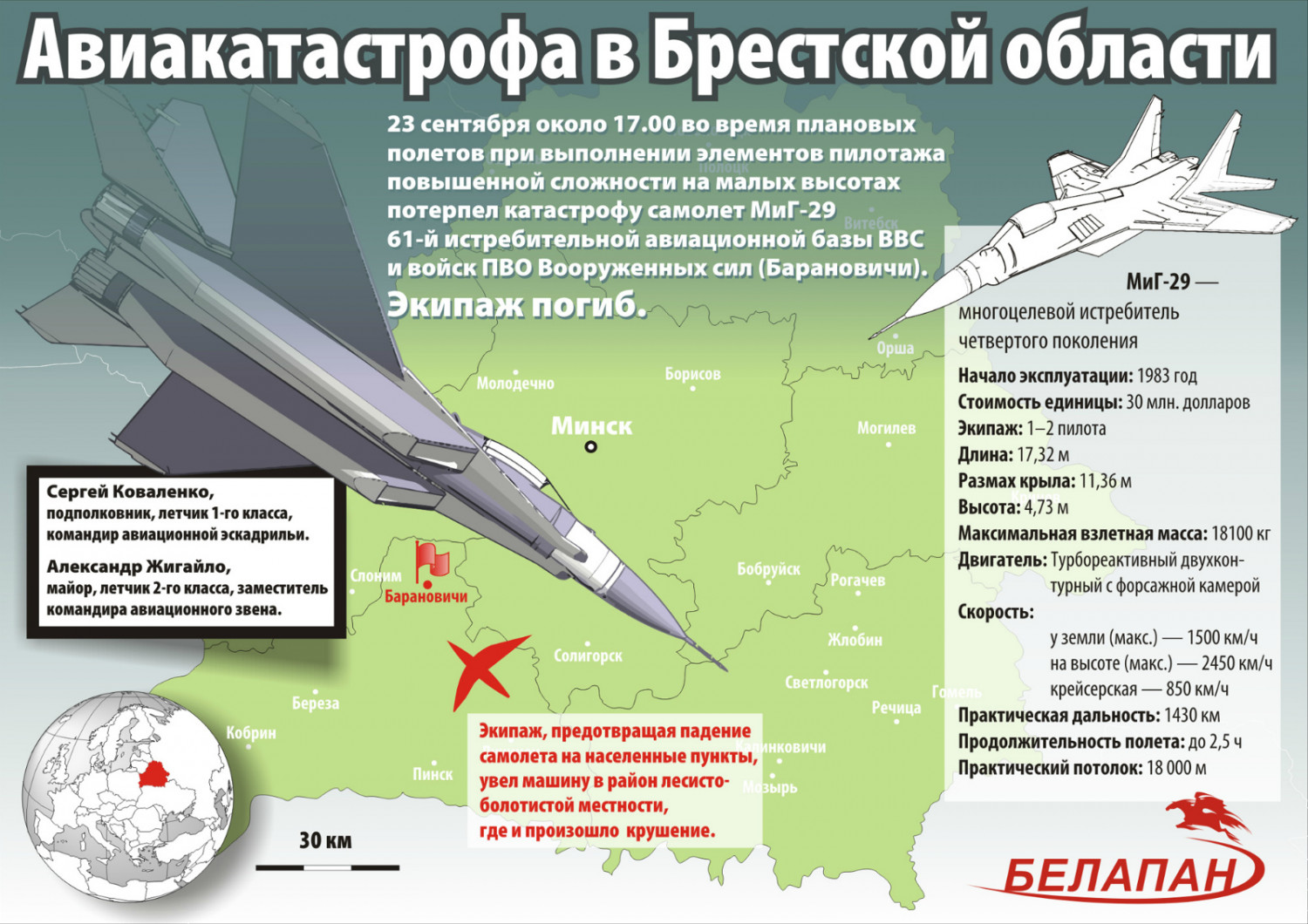 MiG-29 disaster in Belarus Infographic