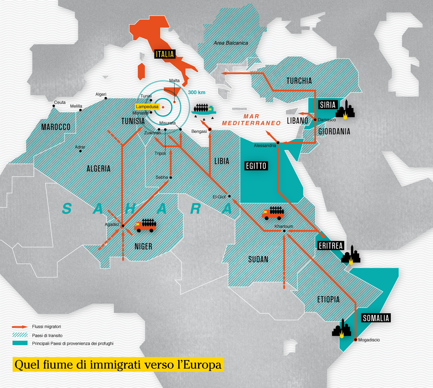 Migration Flows to Lampedusa Infographic