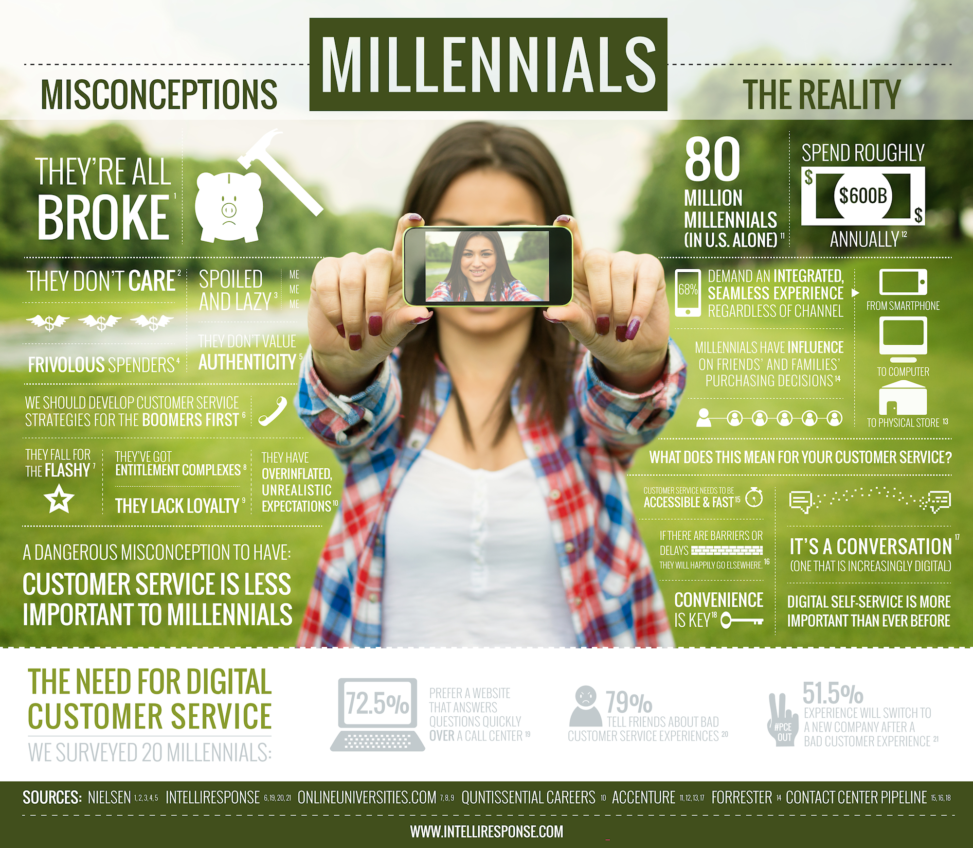 millennial marketing facts