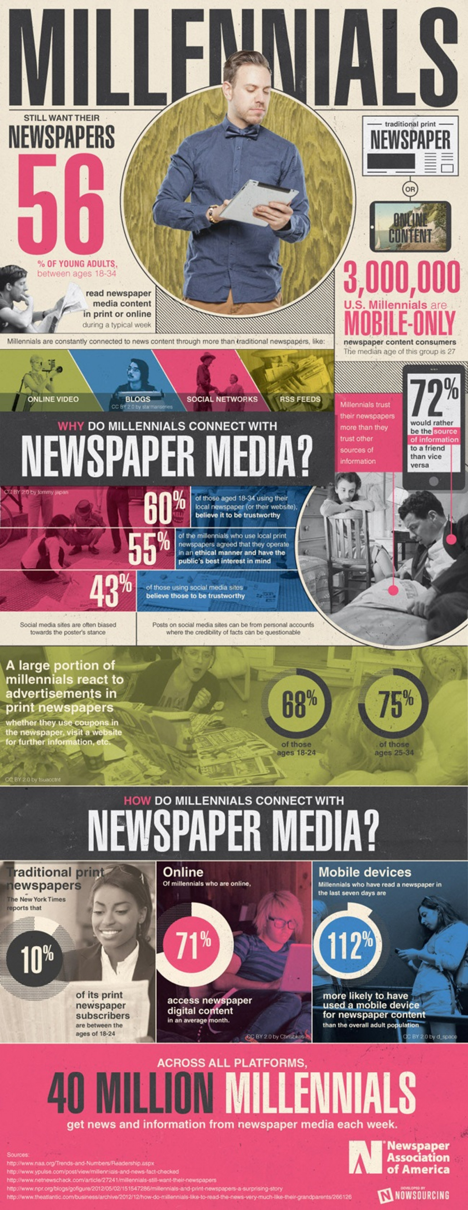 Millennials Still Want Their Newspapers Infographic