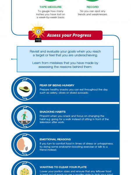 Mind Training for Your Weight Loss Journey  Infographic