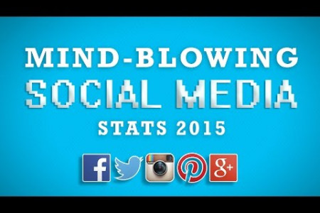 Mind Blowing Social Media Facts Infographic
