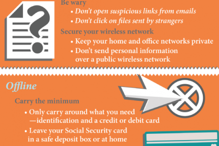 Minding Your Business: How To Prevent Identity Theft  Infographic