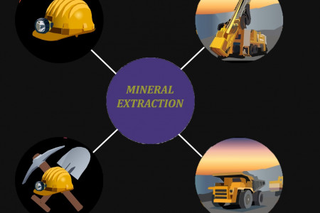 Mineral Extraction Crews Infographic