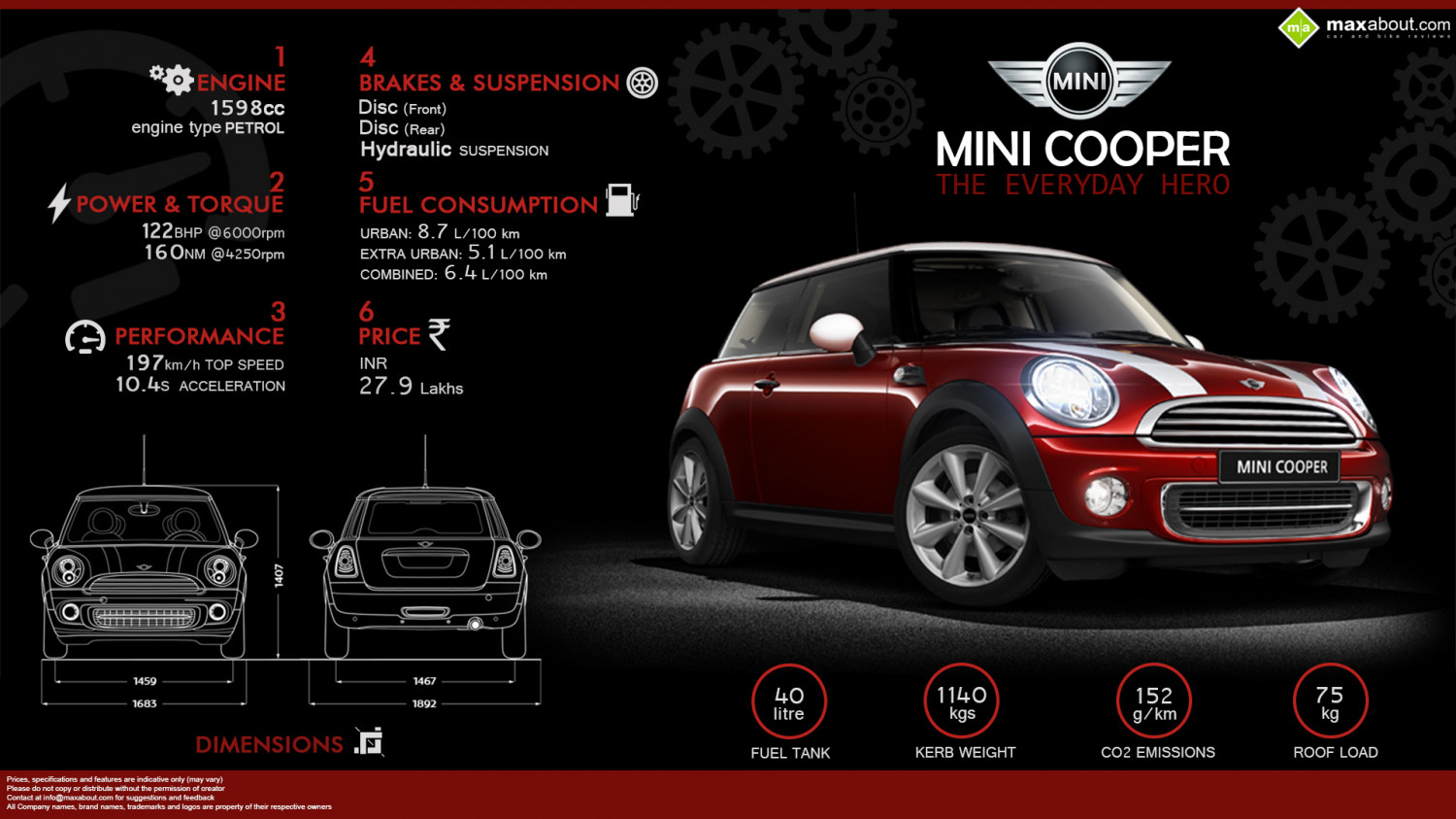 Mini Cooper - The Everyday Hero Infographic