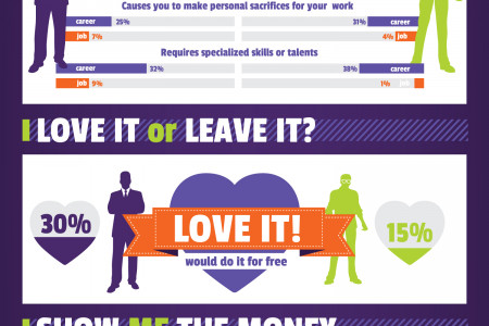 Mini-Me No More: Millennials Replace Boomers As 'Me' Generation in the Workplace Infographic