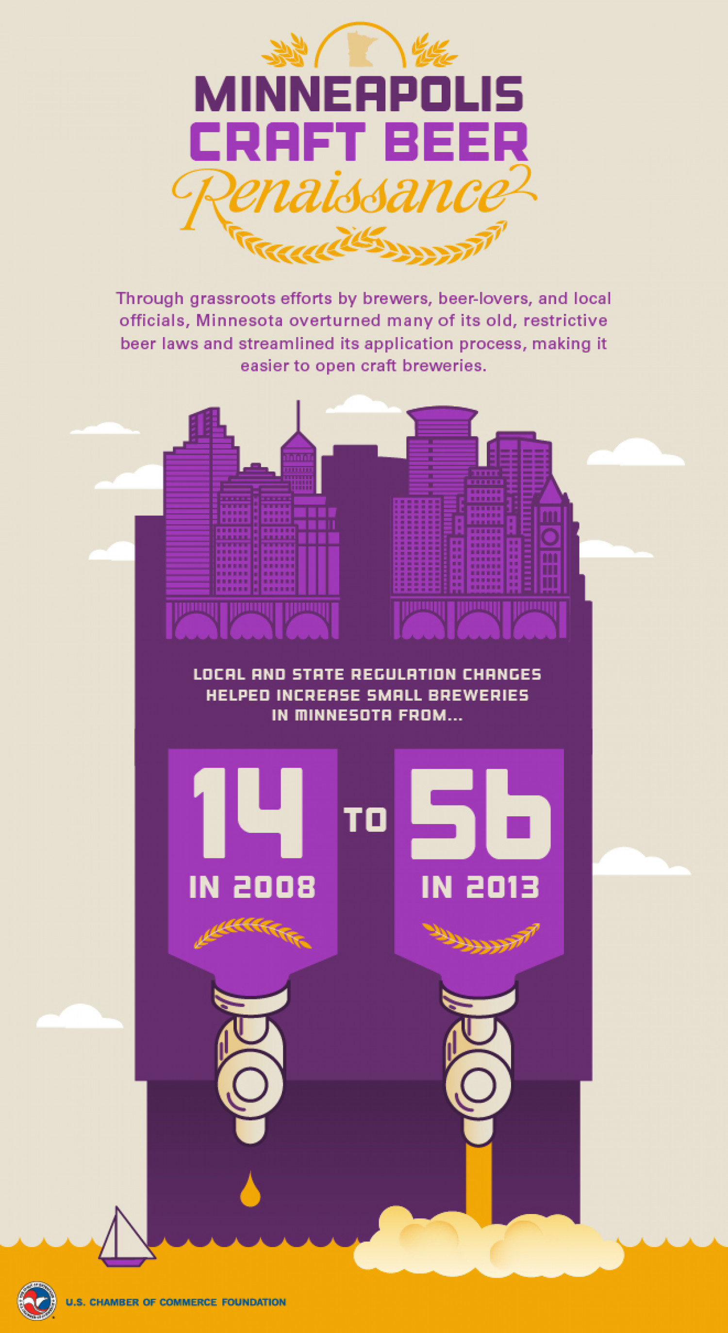 Minneapolis, MN: An Enterprising City Infographic