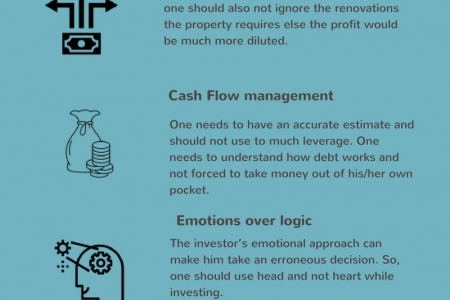 mistakes that you make before investing in real estate Infographic
