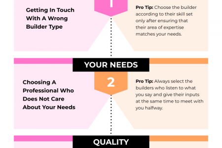 Mistakes You Should Avoid While Looking For Best Builders  Infographic