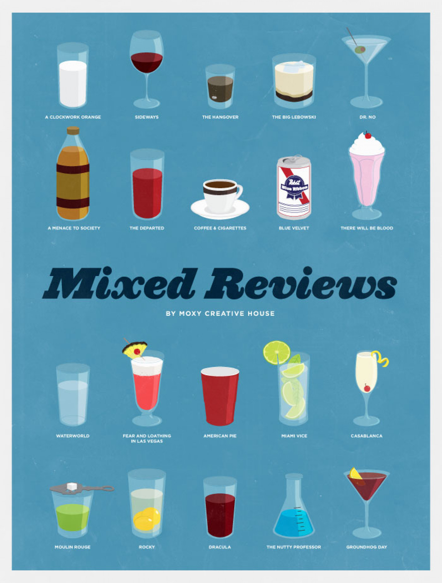 Mixed Reviews Infographic