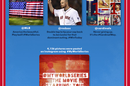 MLB World Series Infographic