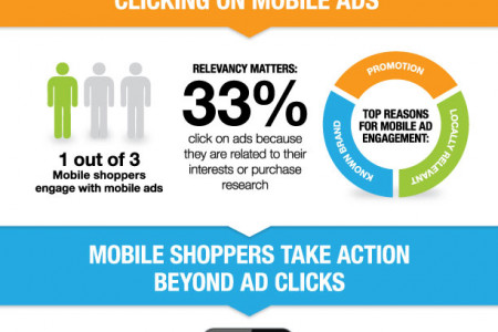 Mobile Ad Reception in the UK Infographic