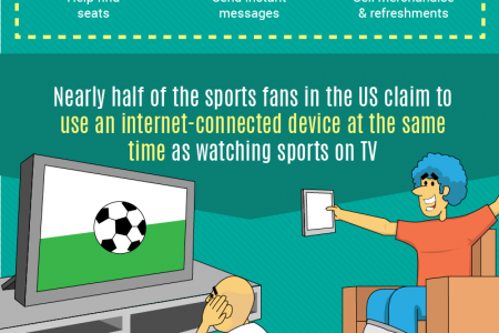 Mobile and FIFA 2014 Infographic