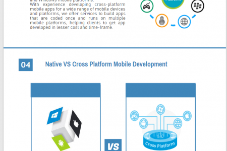 Mobile and Web App Development Company ( Infographic ) Infographic
