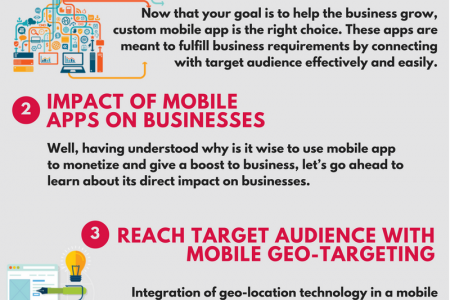 MOBILE APP – AN EFFECTIVE MARKETING TOOL FOR BUSINESSES Infographic