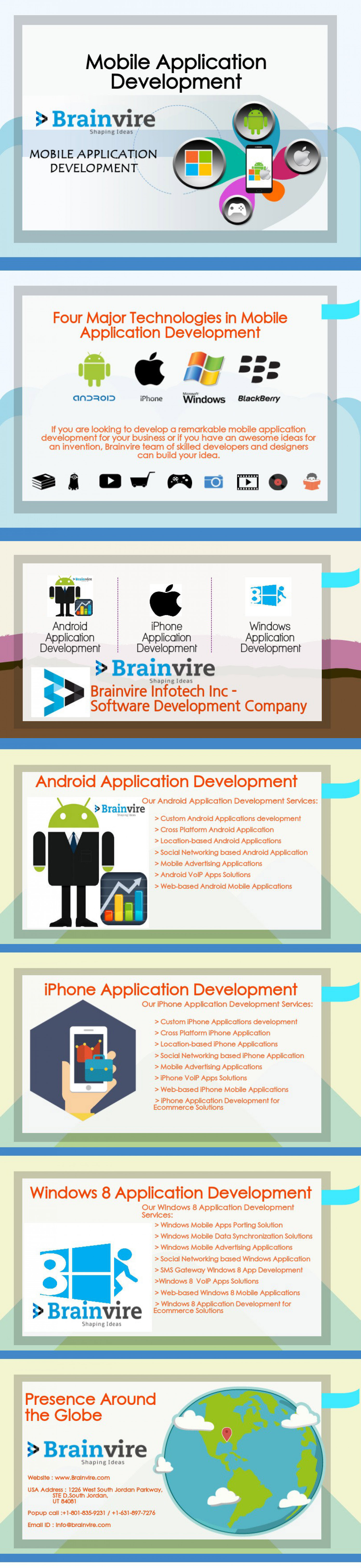 Mobile Application Development - Brainvire Infographic