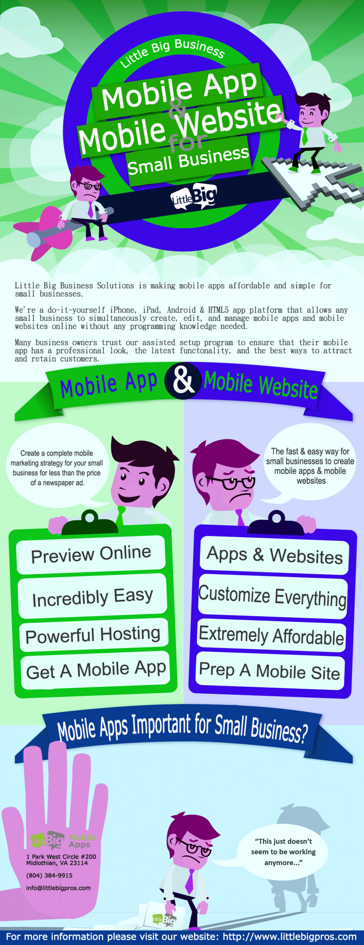 Mobile Apps & Mobile Websites For Small Business in Richmond Infographic