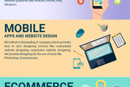 Mobile Apps Development Companies Services - BR Softech Infographic