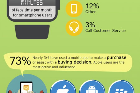 Mobile Apps for Customer Engagement Infographic