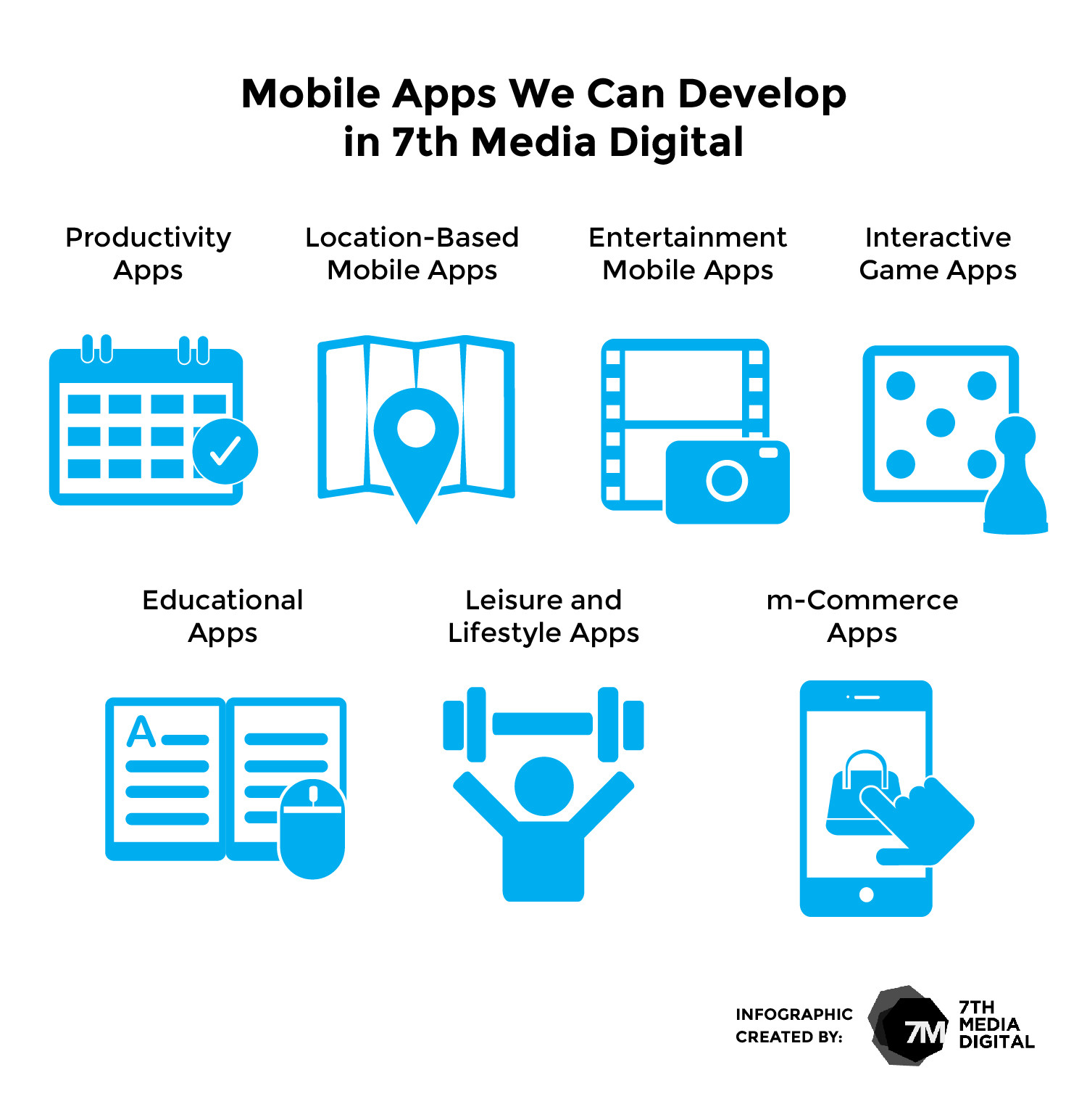 Mobile Apps We Can Develop in 7th Media Digital Infographic