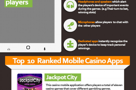 Mobile Casino the growth of mobile gambling industry Infographic