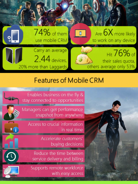 Mobile CRM – The Weapon of Sales Superheroes Infographic