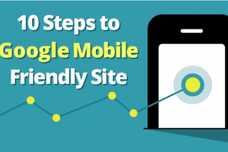 Mobile Design: How To Wow On The Small Screen! Infographic