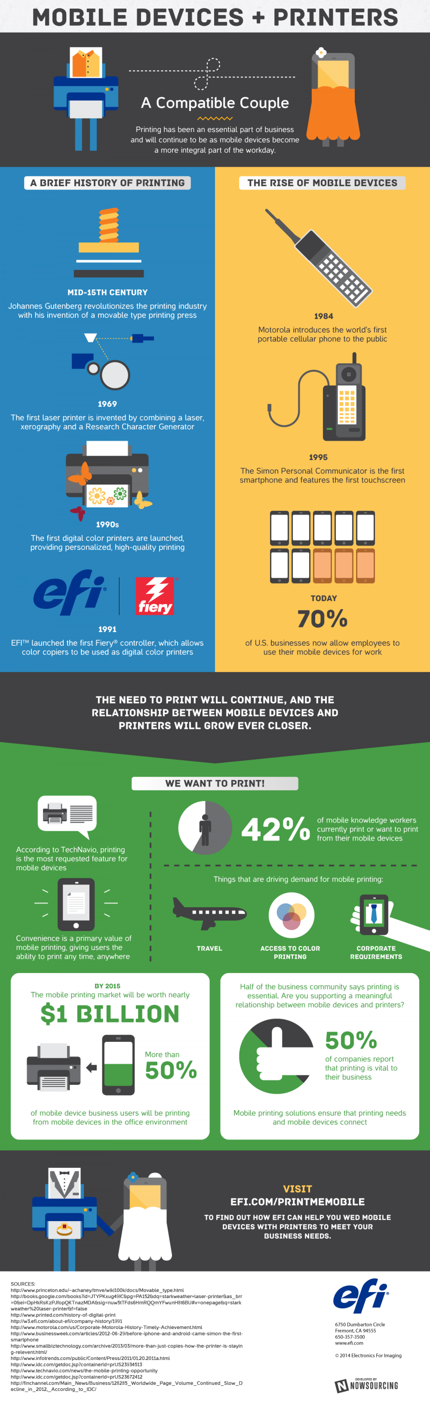 Mobile Devices and Printers: A Compatible Couple Infographic