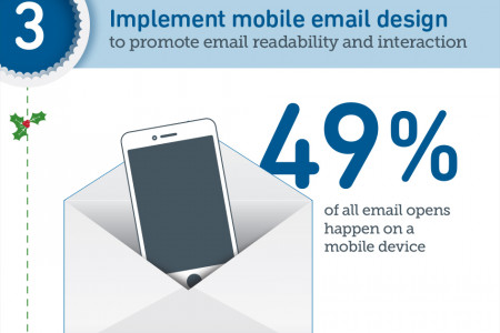 Mobile Email Strategies for the 2013 Holiday Season Infographic