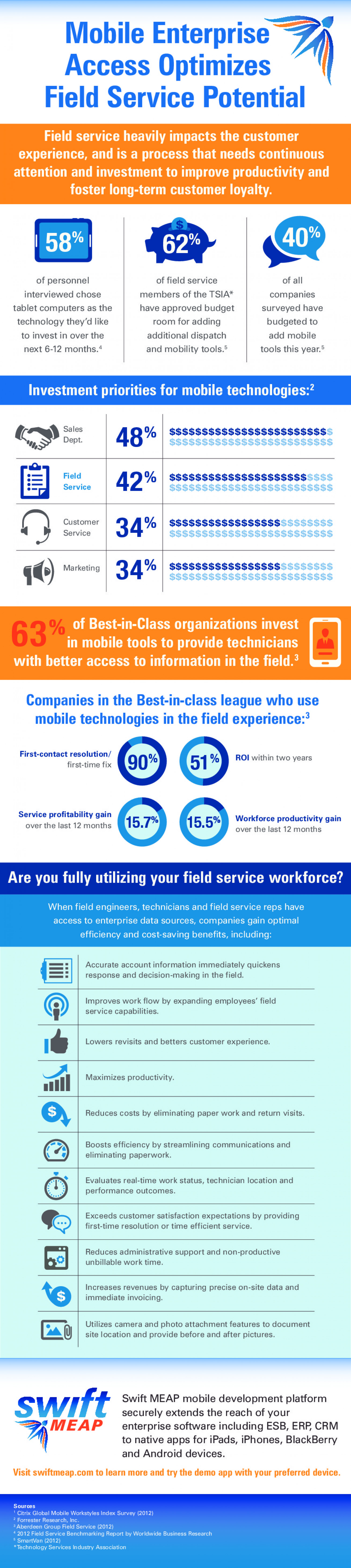 Mobile Enterprise Access Optimizes Field Service Potential Infographic