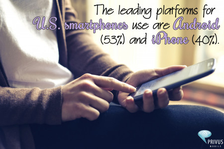 Mobile Fact #21 Infographic