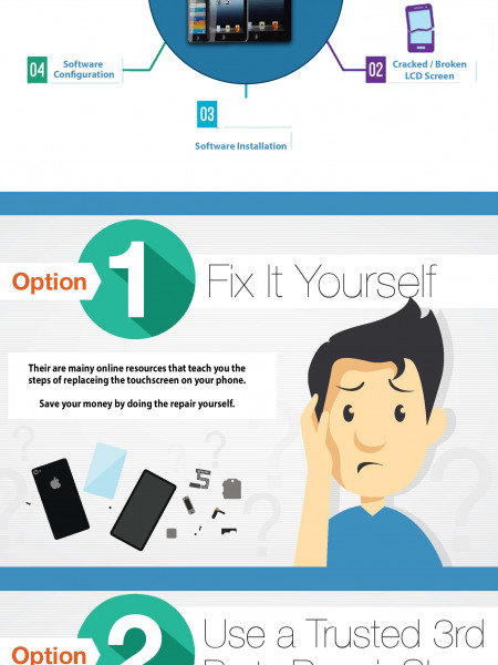 Expert Technician  Fix Your Broken Mobile Phone Infographic