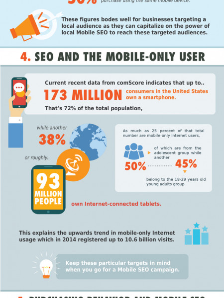 Mobile Search Is Growing: Like It Or Not? Infographic