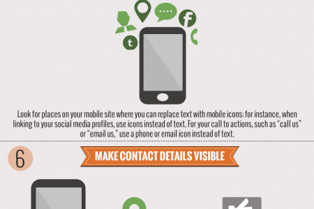 Mobile Social Media  Website  Infographic