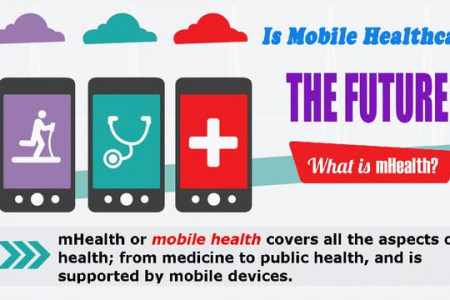 Mobile Technology May Well Define The Future of Healthcare… for everyone.  Infographic