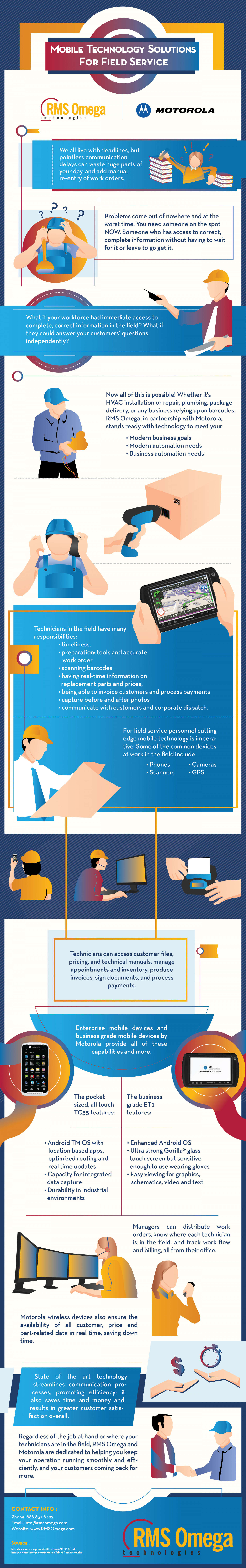 Mobile Technology Solutions for Field Service Infographic