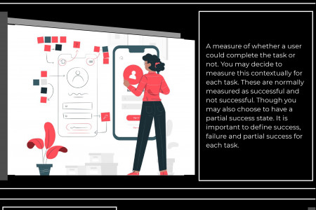 Mobile UX Design Services - Monsoonfish Infographic