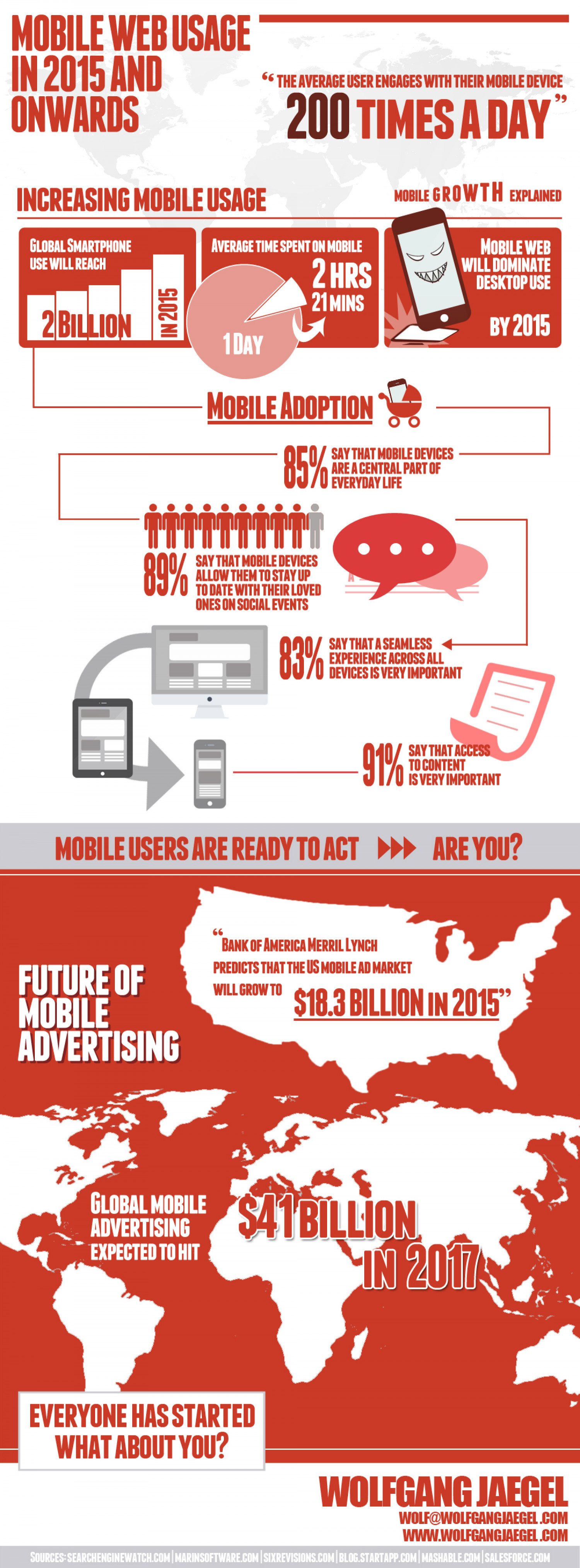 Mobile Web Usage in 2015 and Onwards Infographic