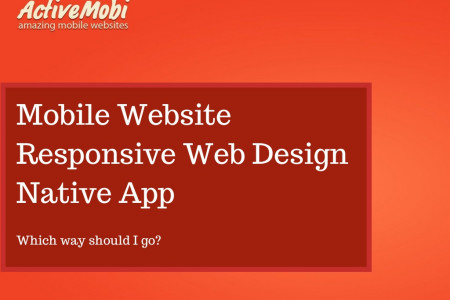 Mobile Website vs Responsive Web Design vs Native App Infographic