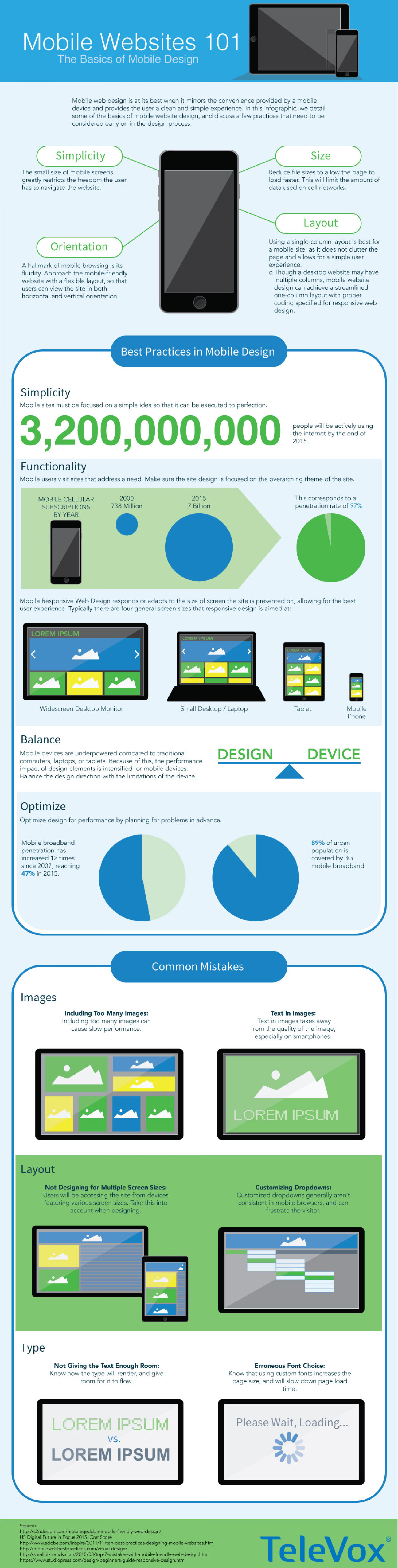 Mobile Websites 101  Infographic