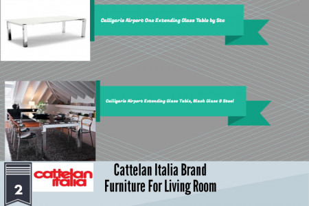 Modern Living Room Furniture From Top Italian Brands Infographic