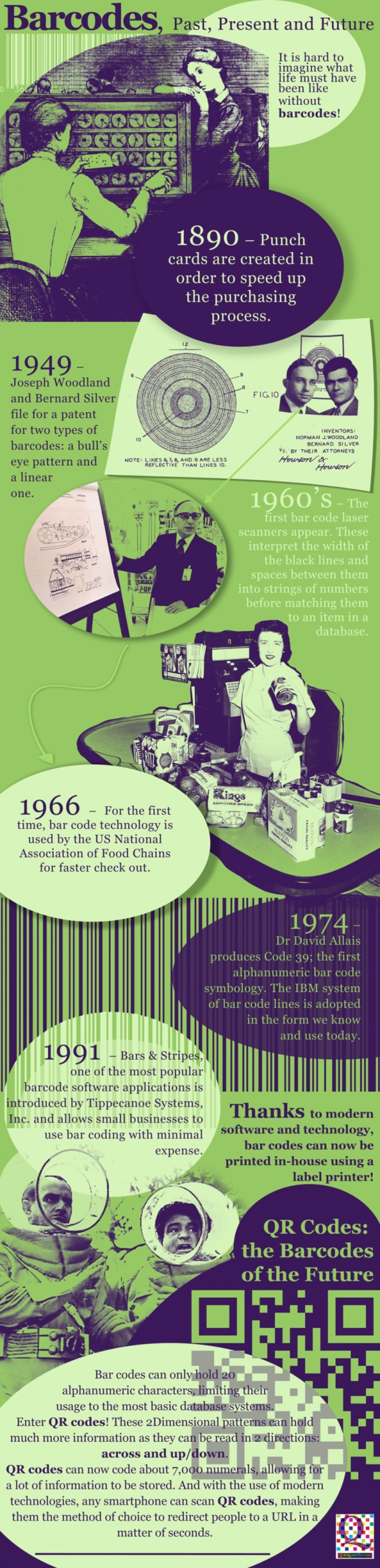 Barcodes, Past, Present And Future Infographic