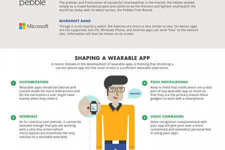 Modern Wearables: Planning and Building for Applications Today! Infographic