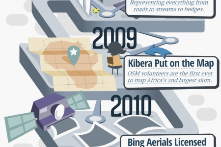 Moments in the History of OpenStreetMap Infographic