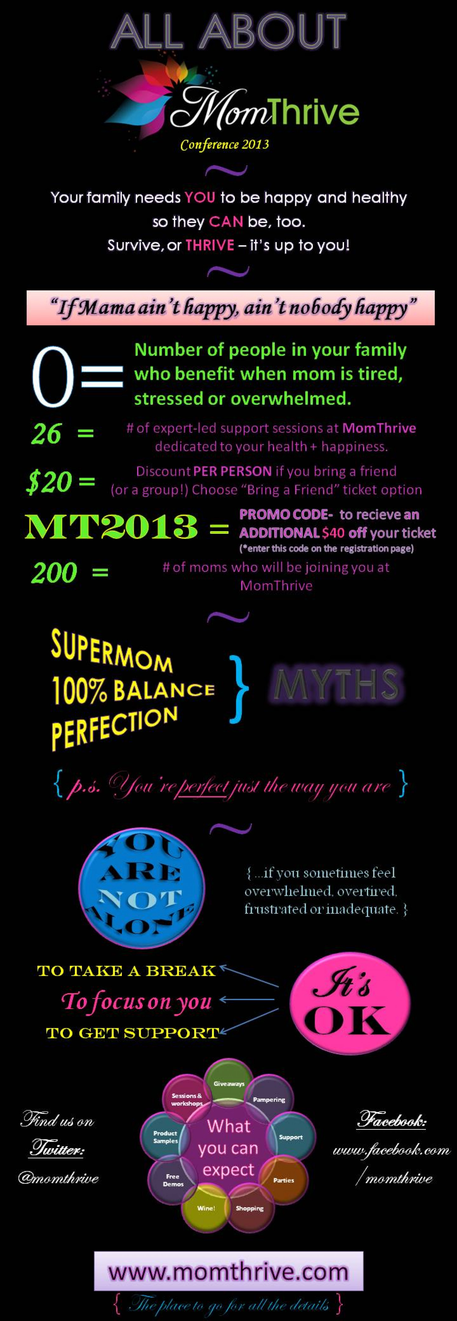 MomThrive Infographic Infographic