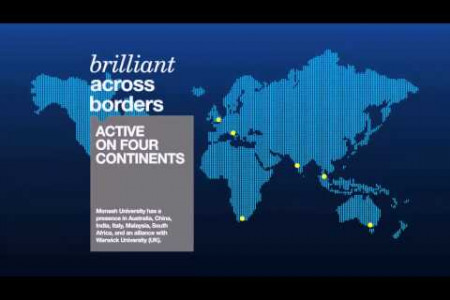 Monash University's Brilliant Leadership - Motiongraphic Infographic