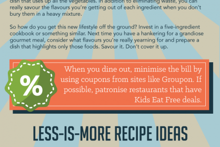 Money Saving Manual Chapter 3 - March: Food Infographic