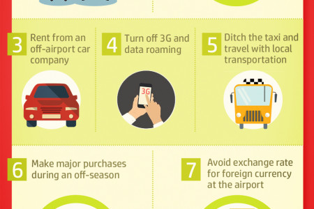 Money-Saving Travel Tips Infographic
