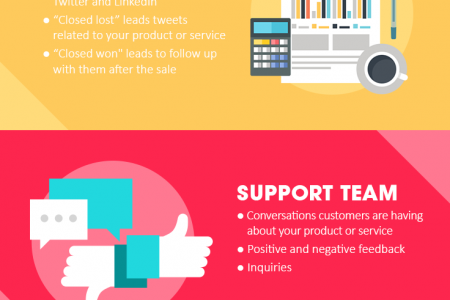 Monitor Social Media in 10 Minutes a Day Infographic