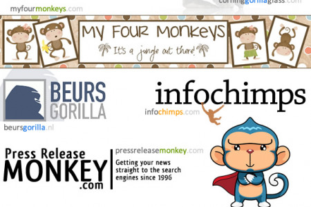 Monkey Business Infographic